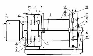 Schemat kinetyczny kołowrota